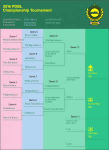 pdbl-tournament-bracket2222016